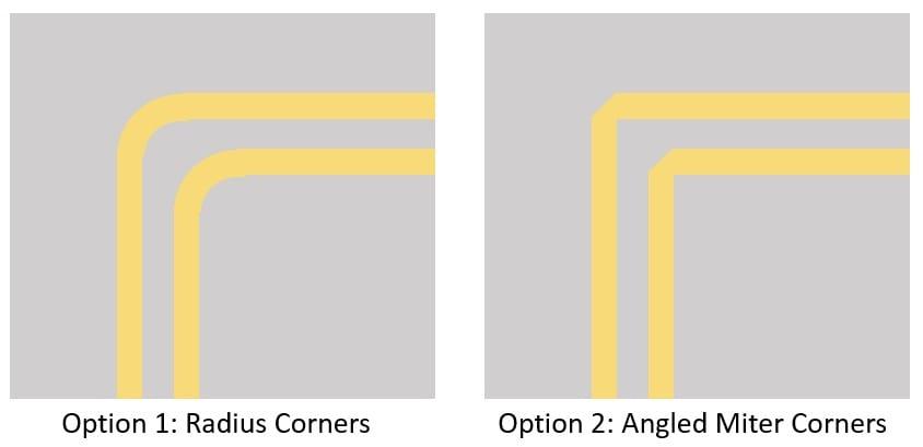 Figure 2. Optimal routing corners